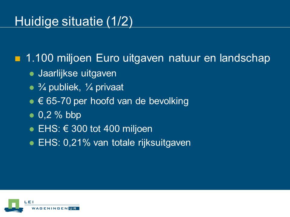 Motieven voor inzet publieke middelen (1/2) economisch intrinsiek maatschappelijk