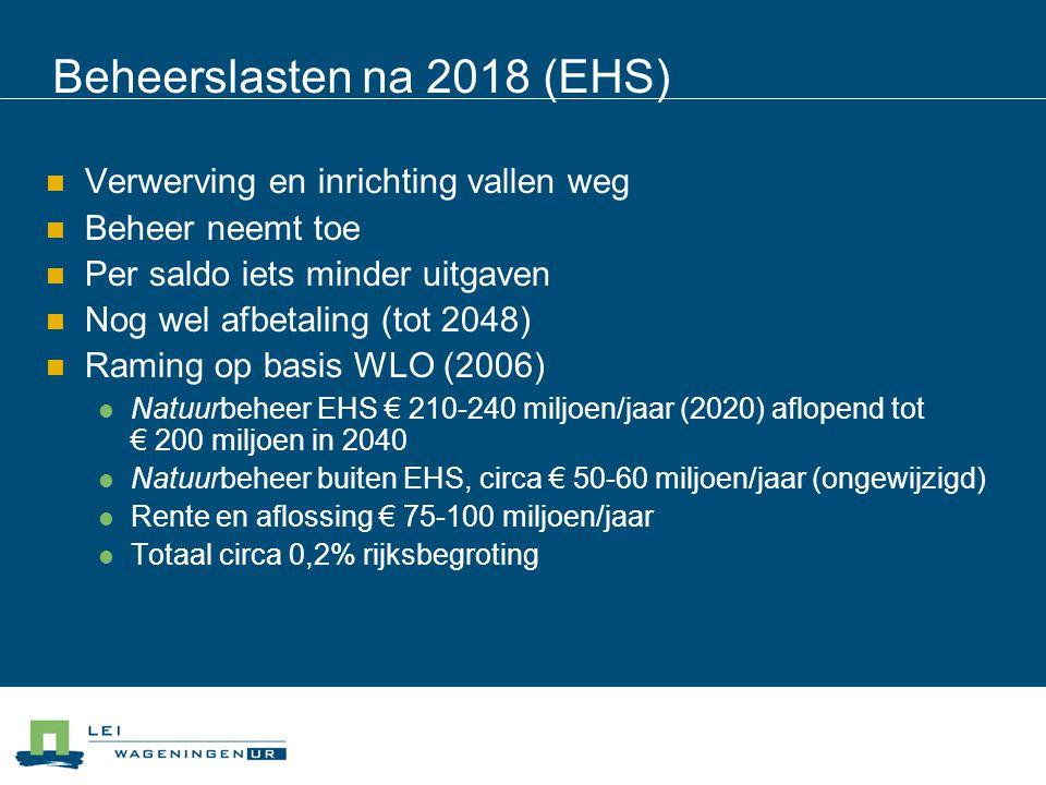 Beheerslasten na 2018 (EHS) Verwerving en inrichting vallen weg Beheer neemt toe Per saldo iets minder uitgaven Nog wel afbetaling (tot 2048) Raming op basis WLO (2006) Natuurbeheer EHS € 210-240 miljoen/jaar (2020) aflopend tot € 200 miljoen in 2040 Natuurbeheer buiten EHS, circa € 50-60 miljoen/jaar (ongewijzigd) Rente en aflossing € 75-100 miljoen/jaar Totaal circa 0,2% rijksbegroting