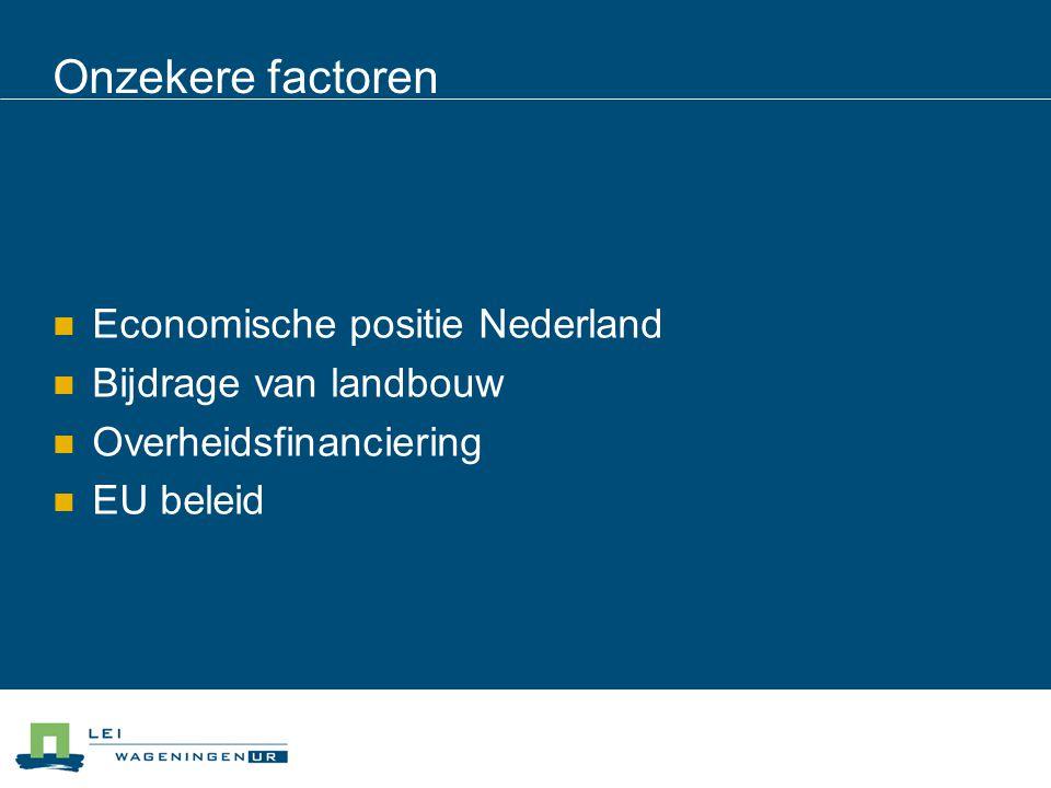 Economische positie Nederland