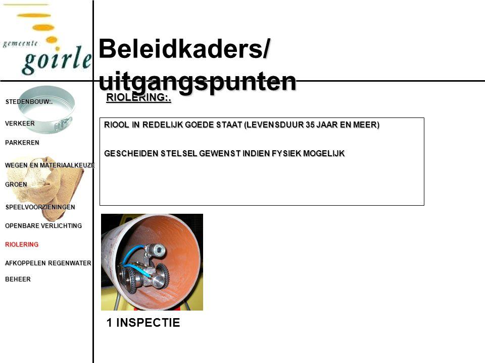 STEDENBOUW:. VERKEER PARKEREN WEGEN EN MATERIAALKEUZE GROEN SPEELVOORZIENINGEN OPENBARE VERLICHTING RIOLERING AFKOPPELEN REGENWATER BEHEER RIOLERING:.