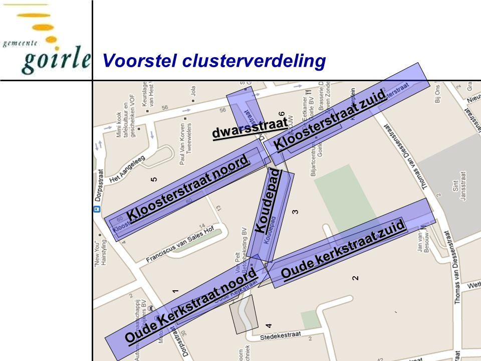 1 4 2 3 5 6 Voorstel clusterverdeling Kloosterstraat noord Kloosterstraat zuid Oude Kerkstraat noord Koudepad dwarsstraat Oude kerkstraat zuid