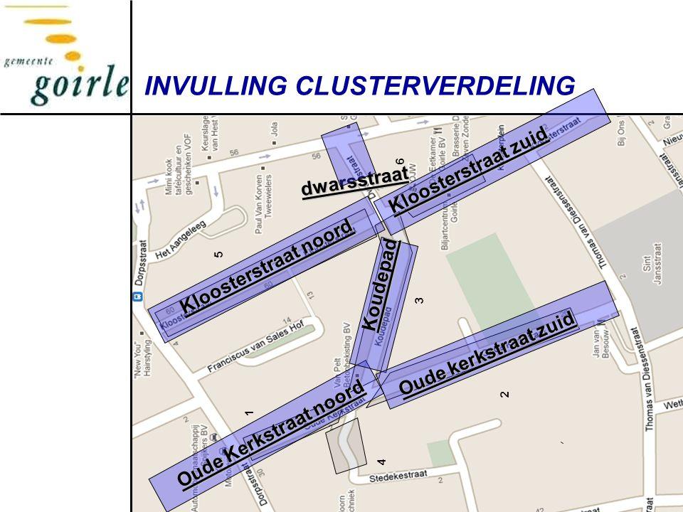 1 4 2 3 5 6 INVULLING CLUSTERVERDELING Kloosterstraat noord Kloosterstraat zuid Oude Kerkstraat noord Koudepad dwarsstraat Oude kerkstraat zuid