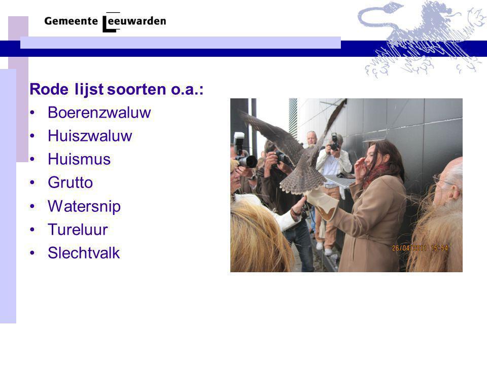 Rode lijst soorten o.a.: Boerenzwaluw Huiszwaluw Huismus Grutto Watersnip Tureluur Slechtvalk