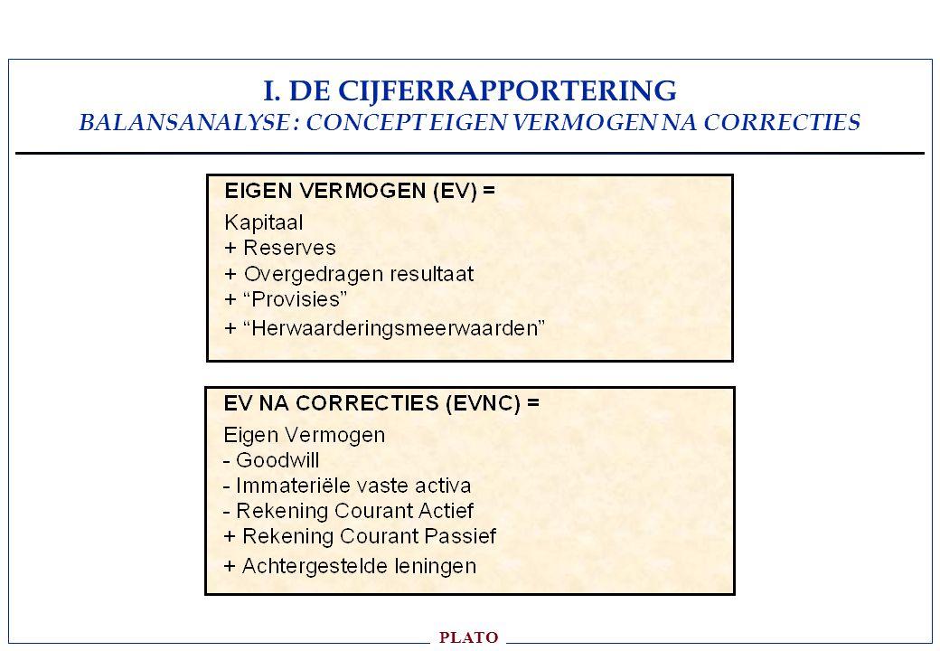 PLATO I. DE CIJFERRAPPORTERING BALANSANALYSE : CONCEPT EIGEN VERMOGEN NA CORRECTIES