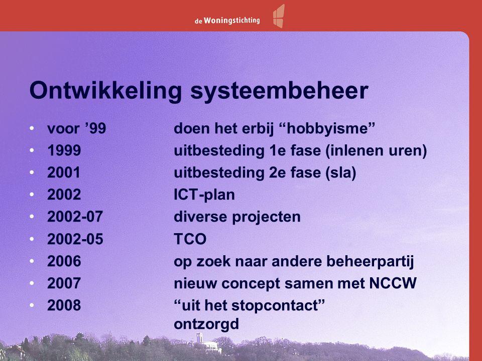 Introductie van de Woningstichting Een van twee corporaties in Wageningen Ruim 5500 woningen, garages en bedrijfspanden Eenzijdig bezit (hoogbouw jare