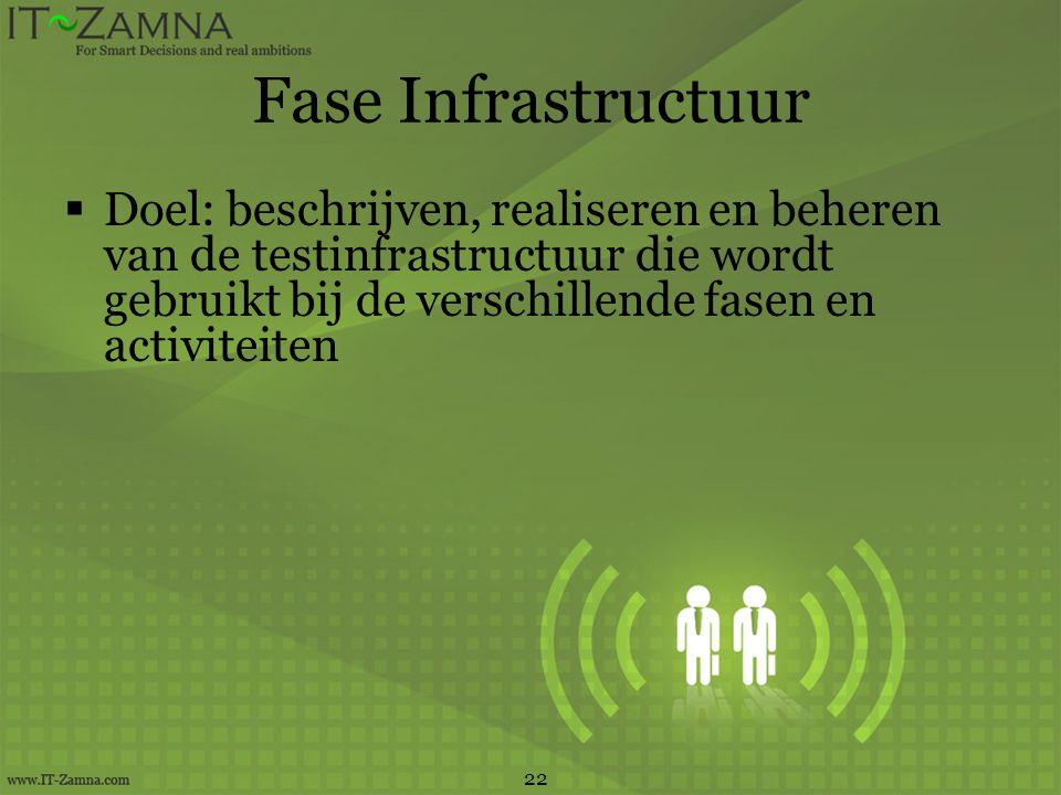 Fase Infrastructuur  Doel: beschrijven, realiseren en beheren van de testinfrastructuur die wordt gebruikt bij de verschillende fasen en activiteiten 22