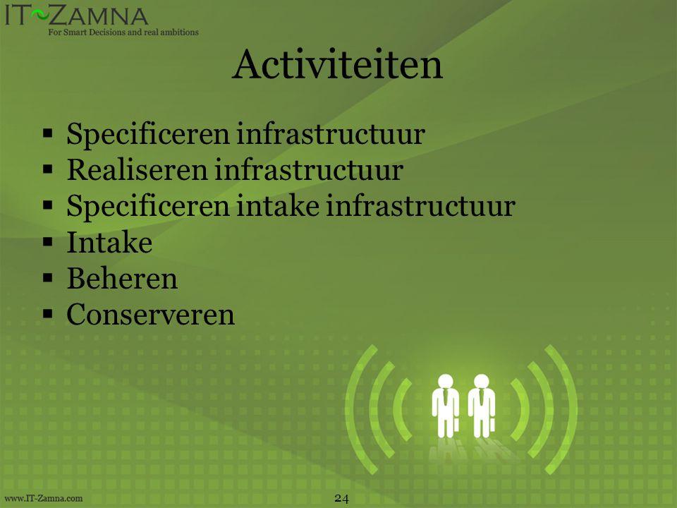 Activiteiten  Specificeren infrastructuur  Realiseren infrastructuur  Specificeren intake infrastructuur  Intake  Beheren  Conserveren 24