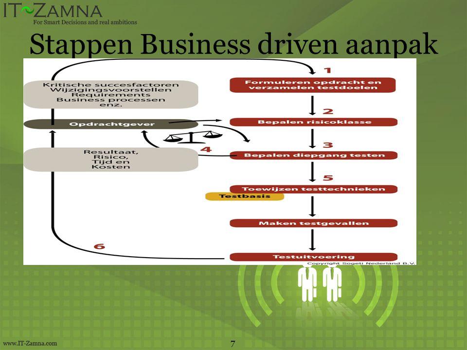 Stappen Business driven aanpak 7