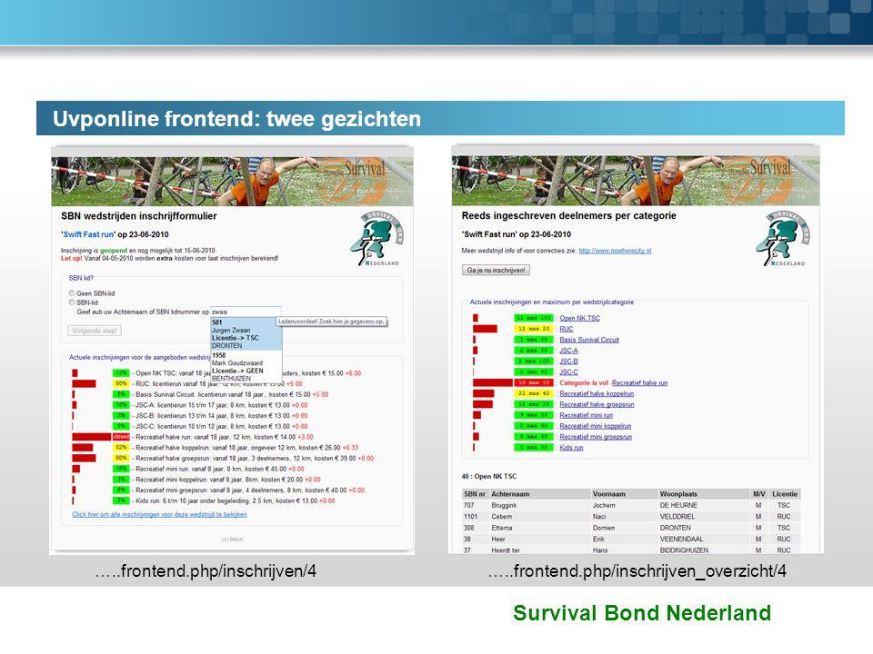 Survival Bond Nederland Uvponline frontend: twee gezichten …..frontend.php/inschrijven/4…..frontend.php/inschrijven_overzicht/4