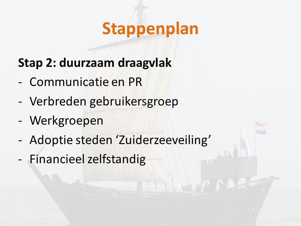 Stappenplan Stap 2: duurzaam draagvlak -Communicatie en PR -Verbreden gebruikersgroep -Werkgroepen -Adoptie steden 'Zuiderzeeveiling' -Financieel zelf