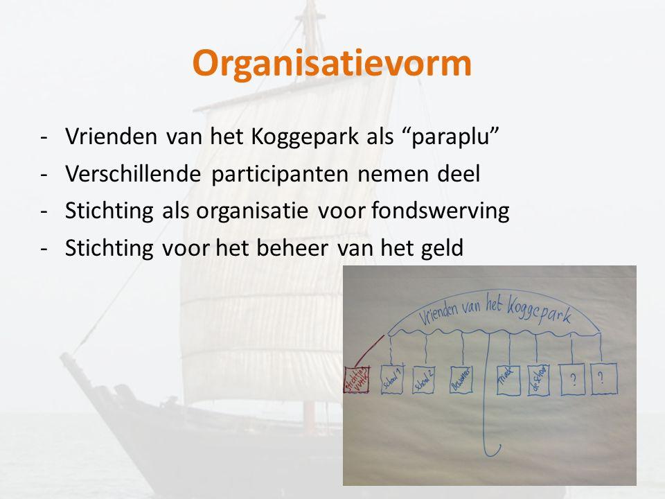 Organisatievorm 1.Bewoners en partijen richten de 'Vrienden van het Koggepark' op; 2.De 'vrienden' hebben het initiatief en regie, de gemeente ondersteunt/faciliteert dit proces; 3.De 'vrienden' richten een stichting op bij de notaris; 4.Inschrijven bij de KvK (aansprakelijkheid); 5.Afsluiten bestuursaansprakelijkheidsverzekering; 6.....