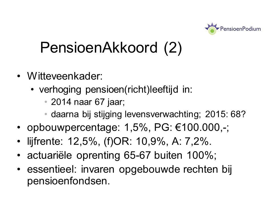 PensioenAkkoord (2) Witteveenkader: verhoging pensioen(richt)leeftijd in: 2014 naar 67 jaar; daarna bij stijging levensverwachting; 2015: 68? opbouwpe