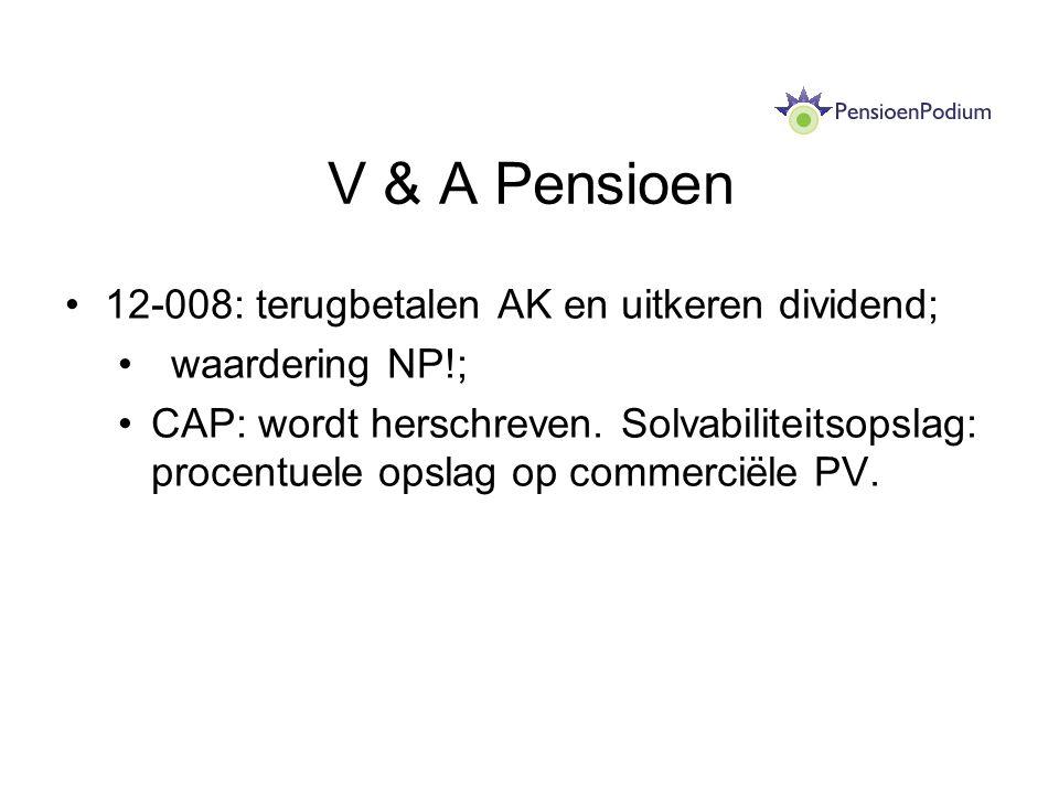 V & A Pensioen 12-008: terugbetalen AK en uitkeren dividend; waardering NP!; CAP: wordt herschreven. Solvabiliteitsopslag: procentuele opslag op comme