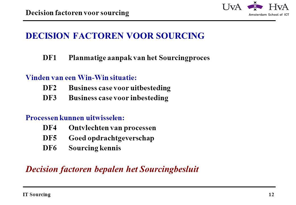 12IT Sourcing Decision factoren voor sourcing DECISION FACTOREN VOOR SOURCING DF1Planmatige aanpak van het Sourcingproces Vinden van een Win-Win situatie: DF2Business case voor uitbesteding DF3Business case voor inbesteding Processen kunnen uitwisselen: DF4Ontvlechten van processen DF5Goed opdrachtgeverschap DF6Sourcing kennis Decision factoren bepalen het Sourcingbesluit