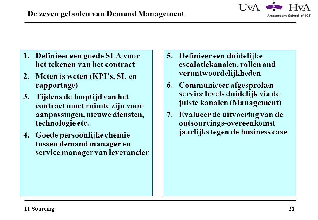 21IT Sourcing 5.Definieer een duidelijke escalatiekanalen, rollen and verantwoordelijkheden 6.Communiceer afgesproken service levels duidelijk via de juiste kanalen (Management) 7.Evalueer de uitvoering van de outsourcings-overeenkomst jaarlijks tegen de business case De zeven geboden van Demand Management 1.Definieer een goede SLA voor het tekenen van het contract 2.Meten is weten (KPI's, SL en rapportage) 3.Tijdens de looptijd van het contract moet ruimte zijn voor aanpassingen, nieuwe diensten, technologie etc.