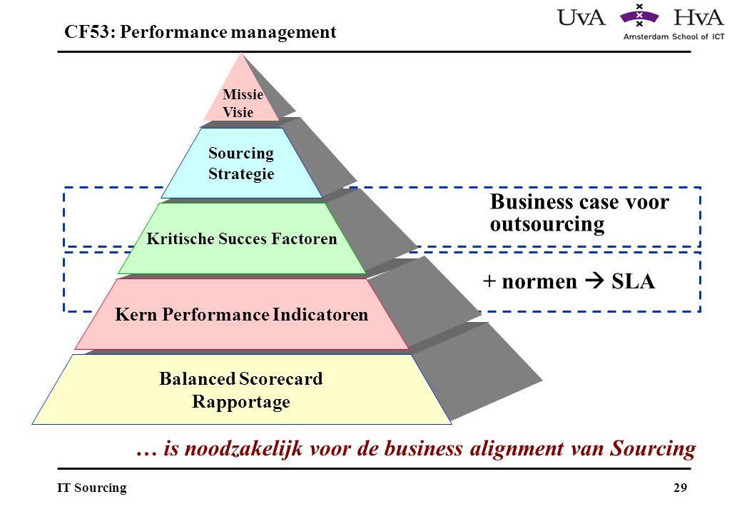 29IT Sourcing Missie Visie Business case voor outsourcing + normen  SLA … is noodzakelijk voor de business alignment van Sourcing CF53: Performance management Sourcing Strategie Kritische Succes Factoren Kern Performance Indicatoren Balanced Scorecard Rapportage