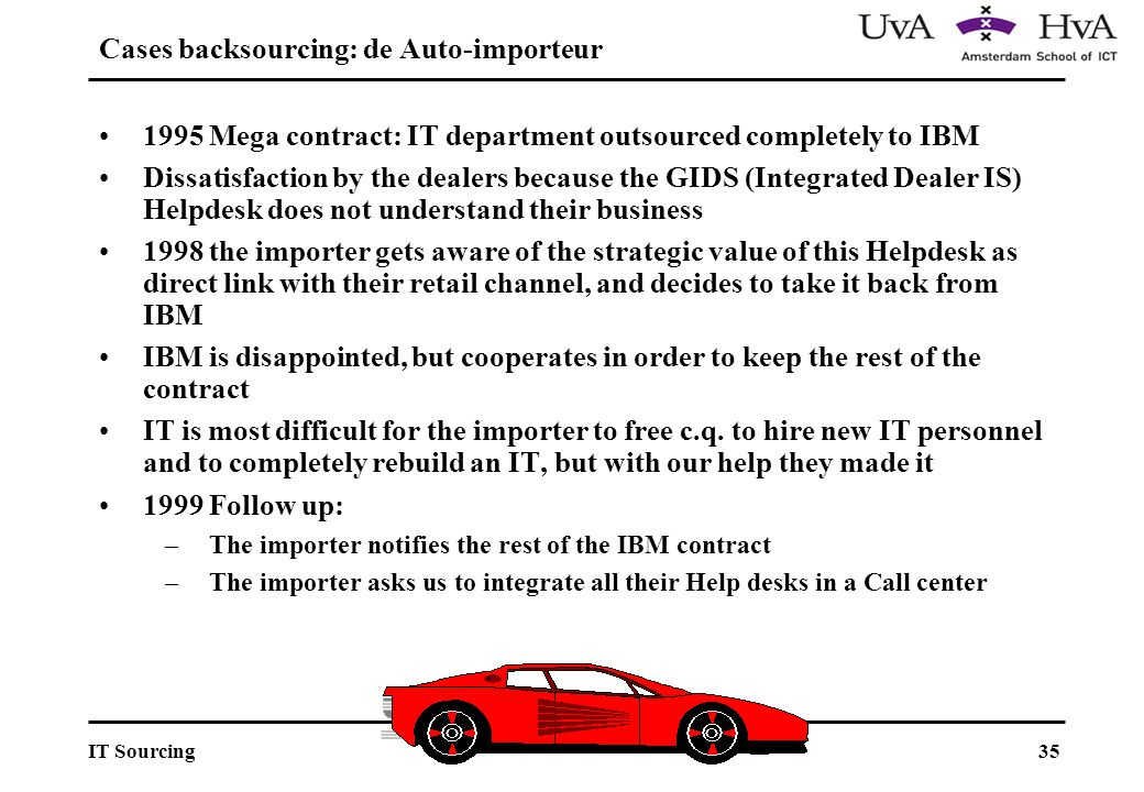 35IT Sourcing Cases backsourcing: de Auto-importeur 1995 Mega contract: IT department outsourced completely to IBM Dissatisfaction by the dealers beca