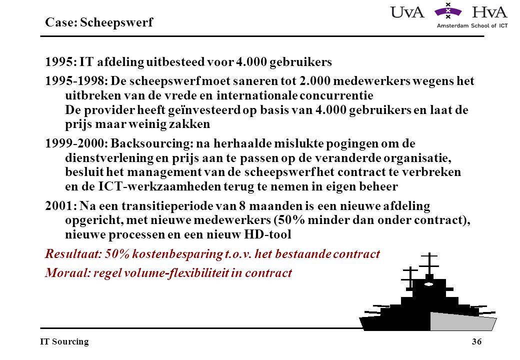 36IT Sourcing 1995: IT afdeling uitbesteed voor 4.000 gebruikers 1995-1998: De scheepswerf moet saneren tot 2.000 medewerkers wegens het uitbreken van de vrede en internationale concurrentie De provider heeft geïnvesteerd op basis van 4.000 gebruikers en laat de prijs maar weinig zakken 1999-2000: Backsourcing: na herhaalde mislukte pogingen om de dienstverlening en prijs aan te passen op de veranderde organisatie, besluit het management van de scheepswerf het contract te verbreken en de ICT-werkzaamheden terug te nemen in eigen beheer 2001: Na een transitieperiode van 8 maanden is een nieuwe afdeling opgericht, met nieuwe medewerkers (50% minder dan onder contract), nieuwe processen en een nieuw HD-tool Resultaat: 50% kostenbesparing t.o.v.