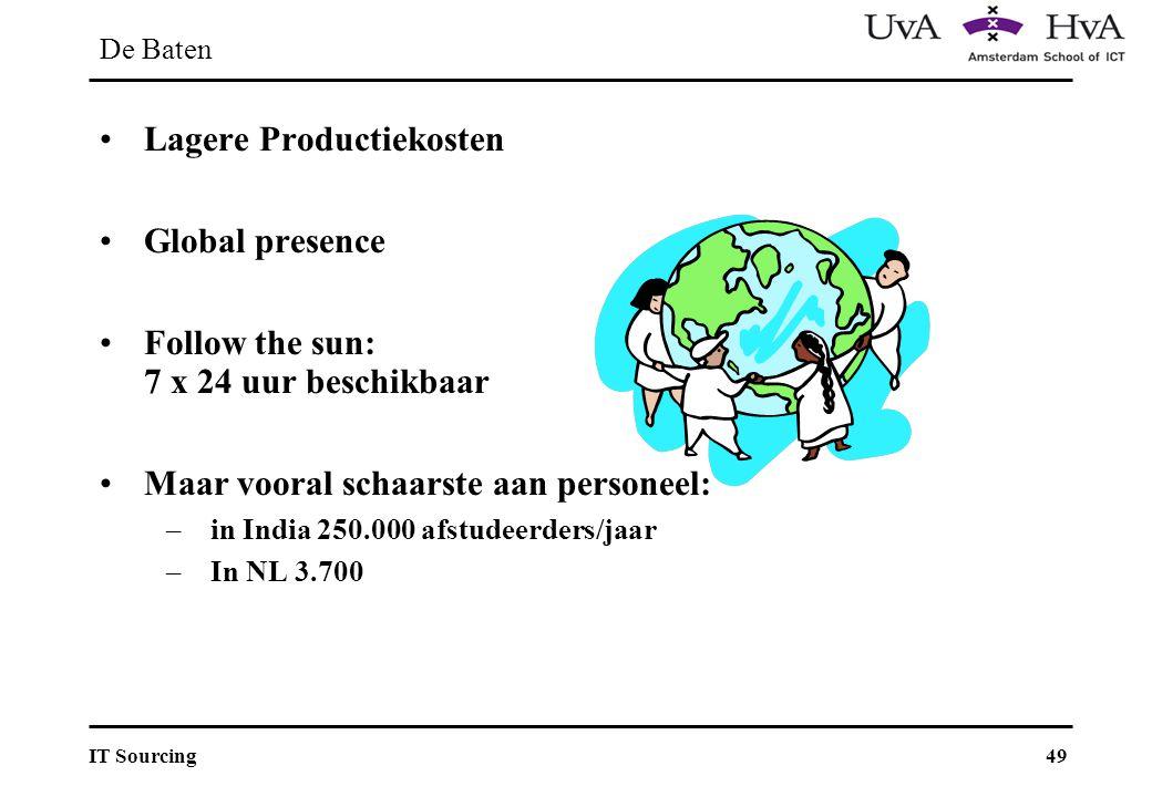 49IT Sourcing De Baten Lagere Productiekosten Global presence Follow the sun: 7 x 24 uur beschikbaar Maar vooral schaarste aan personeel: –in India 250.000 afstudeerders/jaar –In NL 3.700