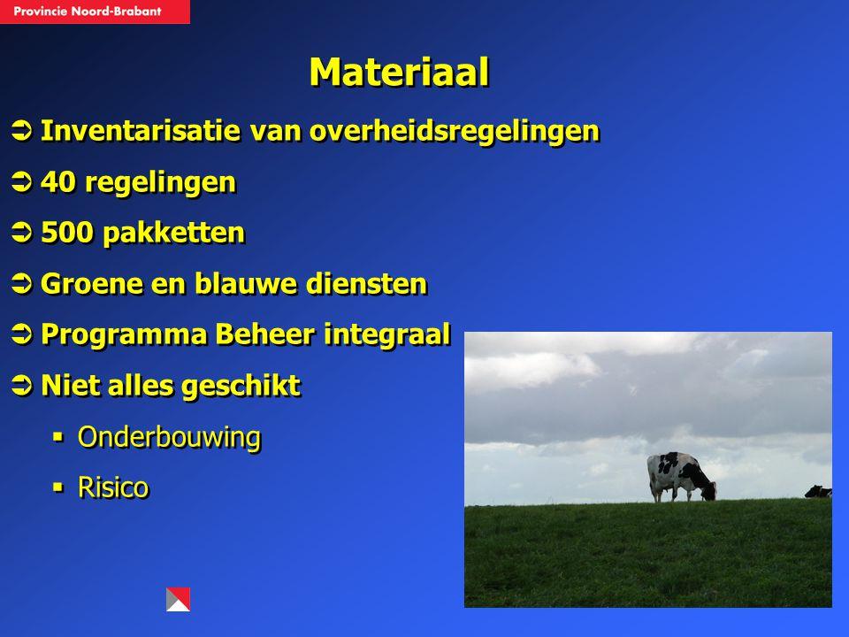 Materiaal  Inventarisatie van overheidsregelingen  40 regelingen  500 pakketten  Groene en blauwe diensten  Programma Beheer integraal  Niet all