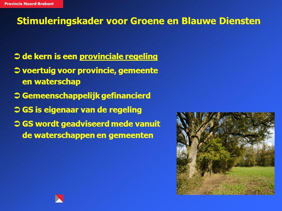 Stimuleringskader voor Groene en Blauwe Diensten  uitvoeringsprogramma Bottom up Lokaal/regionale planvorming Vastleggen gemeenschappelijke ambitie Waar welke doelstellingen bereiken.