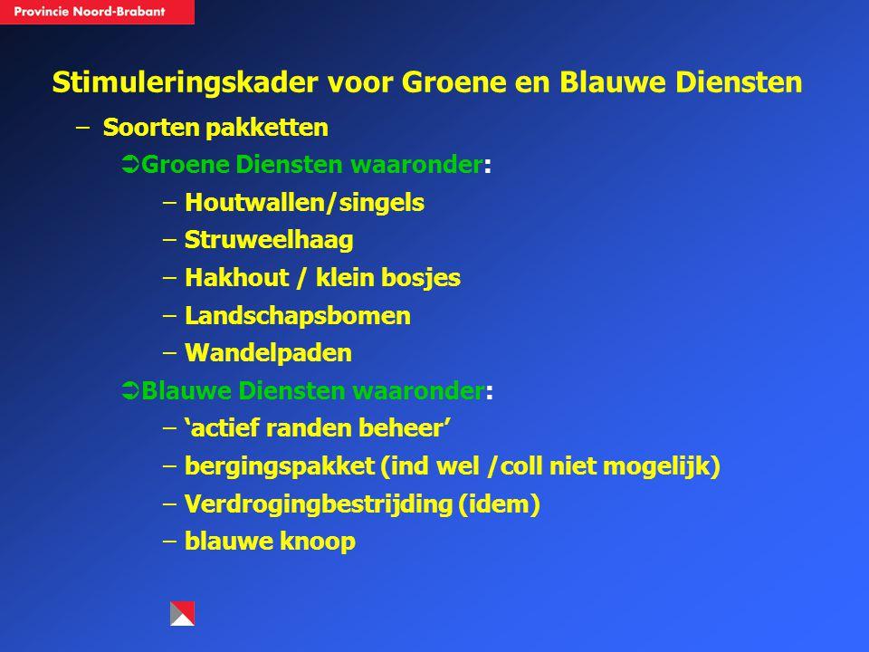Stimuleringskader voor Groene en Blauwe Diensten –Soorten pakketten  Groene Diensten waaronder: –Houtwallen/singels –Struweelhaag –Hakhout / klein bo