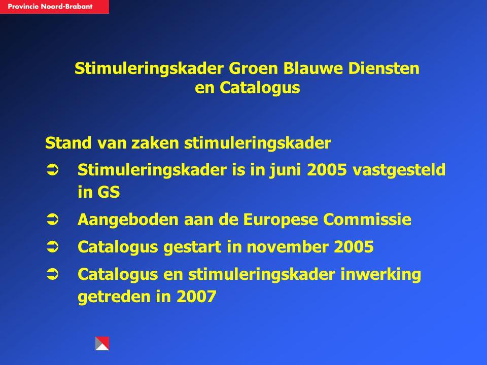 Stimuleringskader Groen Blauwe Diensten en Catalogus Stand van zaken stimuleringskader  Stimuleringskader is in juni 2005 vastgesteld in GS  Aangebo