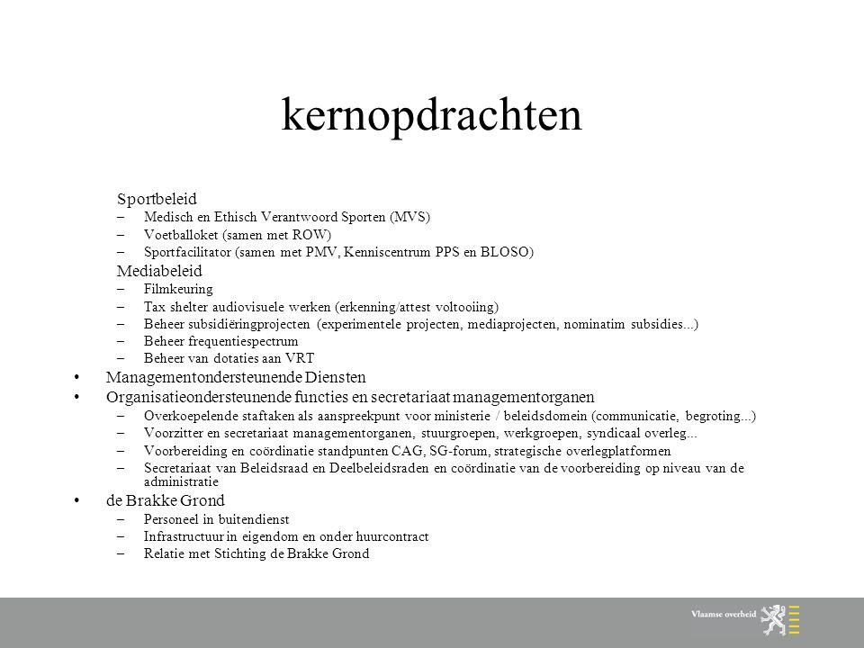 kernopdrachten Sportbeleid –Medisch en Ethisch Verantwoord Sporten (MVS) –Voetballoket (samen met ROW) –Sportfacilitator (samen met PMV, Kenniscentrum PPS en BLOSO) Mediabeleid –Filmkeuring –Tax shelter audiovisuele werken (erkenning/attest voltooiing) –Beheer subsidiëringprojecten (experimentele projecten, mediaprojecten, nominatim subsidies...) –Beheer frequentiespectrum –Beheer van dotaties aan VRT Managementondersteunende Diensten Organisatieondersteunende functies en secretariaat managementorganen –Overkoepelende staftaken als aanspreekpunt voor ministerie / beleidsdomein (communicatie, begroting...) –Voorzitter en secretariaat managementorganen, stuurgroepen, werkgroepen, syndicaal overleg...