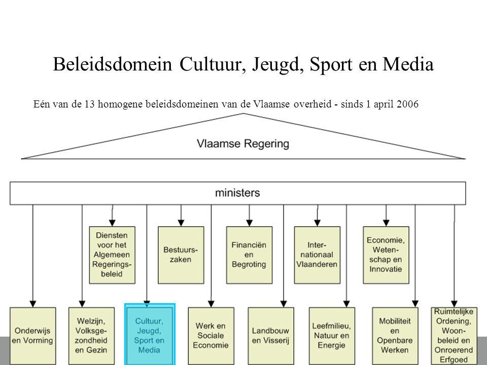 Beleidsdomein Cultuur, Jeugd, Sport en Media Eén van de 13 homogene beleidsdomeinen van de Vlaamse overheid - sinds 1 april 2006
