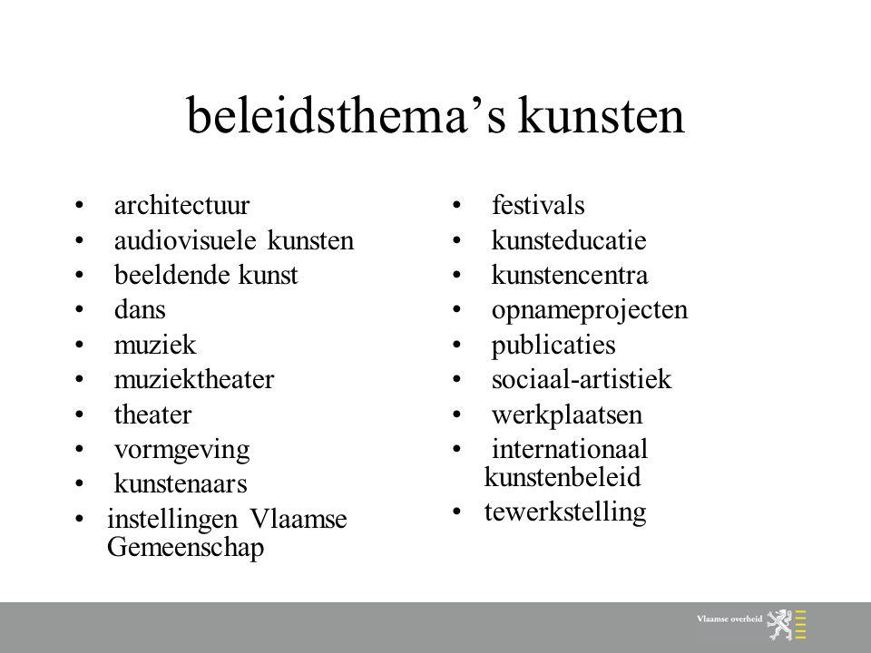 beleidsthema's kunsten architectuur audiovisuele kunsten beeldende kunst dans muziek muziektheater theater vormgeving kunstenaars instellingen Vlaamse Gemeenschap festivals kunsteducatie kunstencentra opnameprojecten publicaties sociaal-artistiek werkplaatsen internationaal kunstenbeleid tewerkstelling