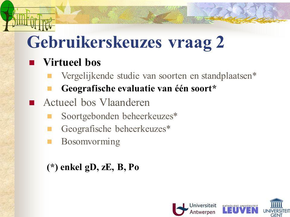 Gebruikerskeuzes vraag 2 Virtueel bos Vergelijkende studie van soorten en standplaatsen* Geografische evaluatie van één soort* Actueel bos Vlaanderen
