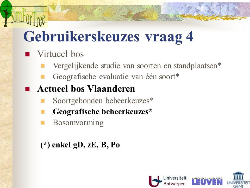 Gebruikerskeuzes vraag 4 Virtueel bos Vergelijkende studie van soorten en standplaatsen* Geografische evaluatie van één soort* Actueel bos Vlaanderen