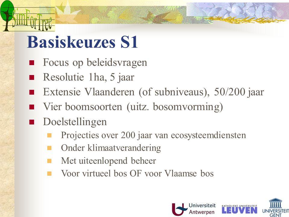 Basiskeuzes S1 Focus op beleidsvragen Resolutie 1ha, 5 jaar Extensie Vlaanderen (of subniveaus), 50/200 jaar Vier boomsoorten (uitz. bosomvorming) Doe