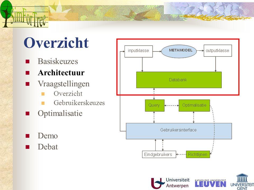 Overzicht Basiskeuzes Architectuur Vraagstellingen Overzicht Gebruikerskeuzes Optimalisatie Demo Debat