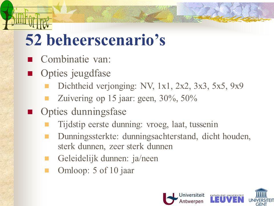 52 beheerscenario's Combinatie van: Opties jeugdfase Dichtheid verjonging: NV, 1x1, 2x2, 3x3, 5x5, 9x9 Zuivering op 15 jaar: geen, 30%, 50% Opties dun