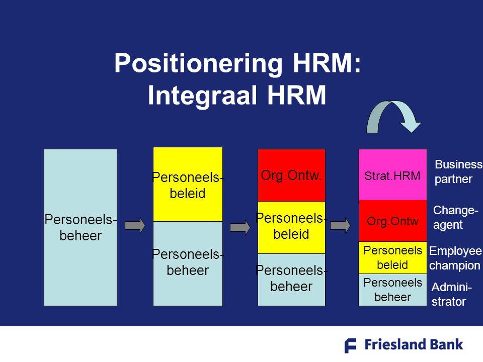 Rollen HRM versus Lijnmanagement Iedere lijnmanager is zijn eigen personeelsfunctionaris JA; echter mate waarin, afhankelijk van invloedsfactoren, m.n.: Leiderschapsstijl Cultuur Demografie Competenties Imago HR IT Fase organisatie ontwikkeling