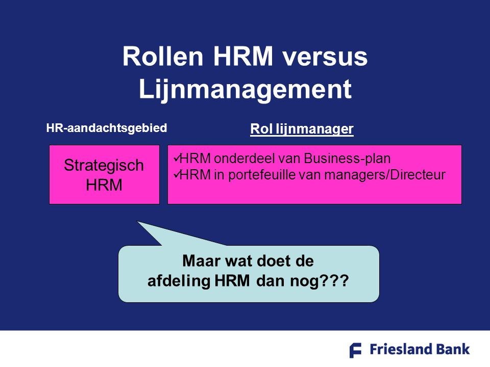 Rollen HRM versus Lijnmanagement Strategisch HRM HRM onderdeel van Business-plan HRM in portefeuille van managers/Directeur HR-aandachtsgebied Rol lijnmanager Maar wat doet de afdeling HRM dan nog???