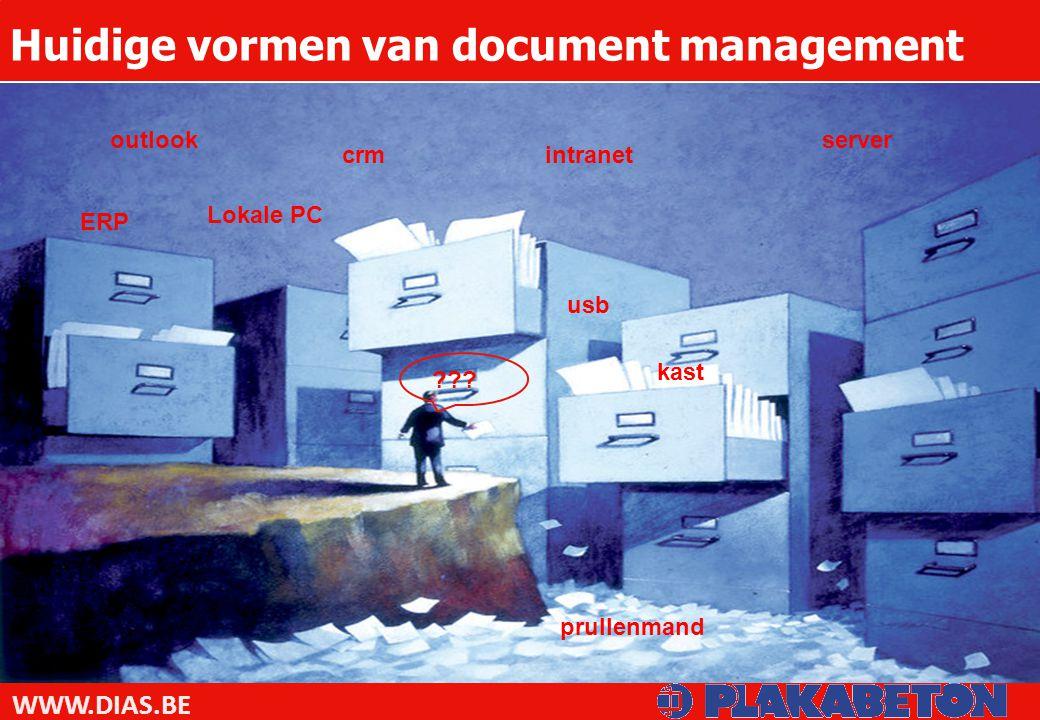 WWW.DIAS.BE Huidige vormen van document management Lokale PC server usb outlook intranet kast ERP crm prullenmand