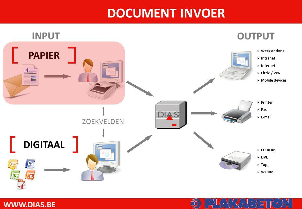 WWW.DIAS.BE DOCUMENT INVOER PAPIER DIGITAAL ZOEKVELDEN INPUT OUTPUT  Printer  Fax  E-mail  Werkstations  Intranet  Internet  Citrix / VPN  Mobile devices  CD-ROM  DVD  Tape  WORM