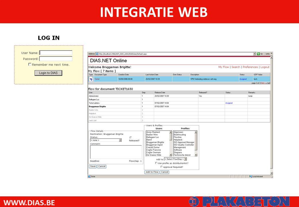 WWW.DIAS.BE INTEGRATIE WEB