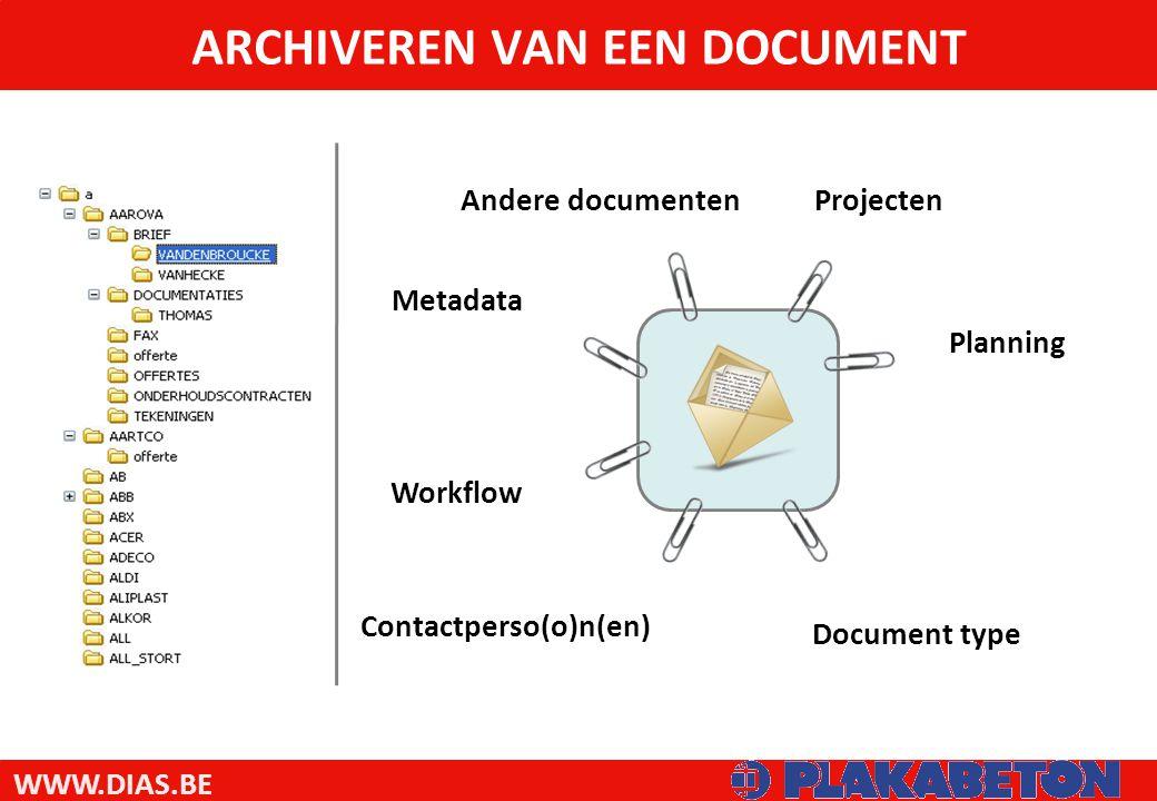 WWW.DIAS.BE Andere documentenProjecten Contactperso(o)n(en) Document type Metadata Planning Workflow ARCHIVEREN VAN EEN DOCUMENT