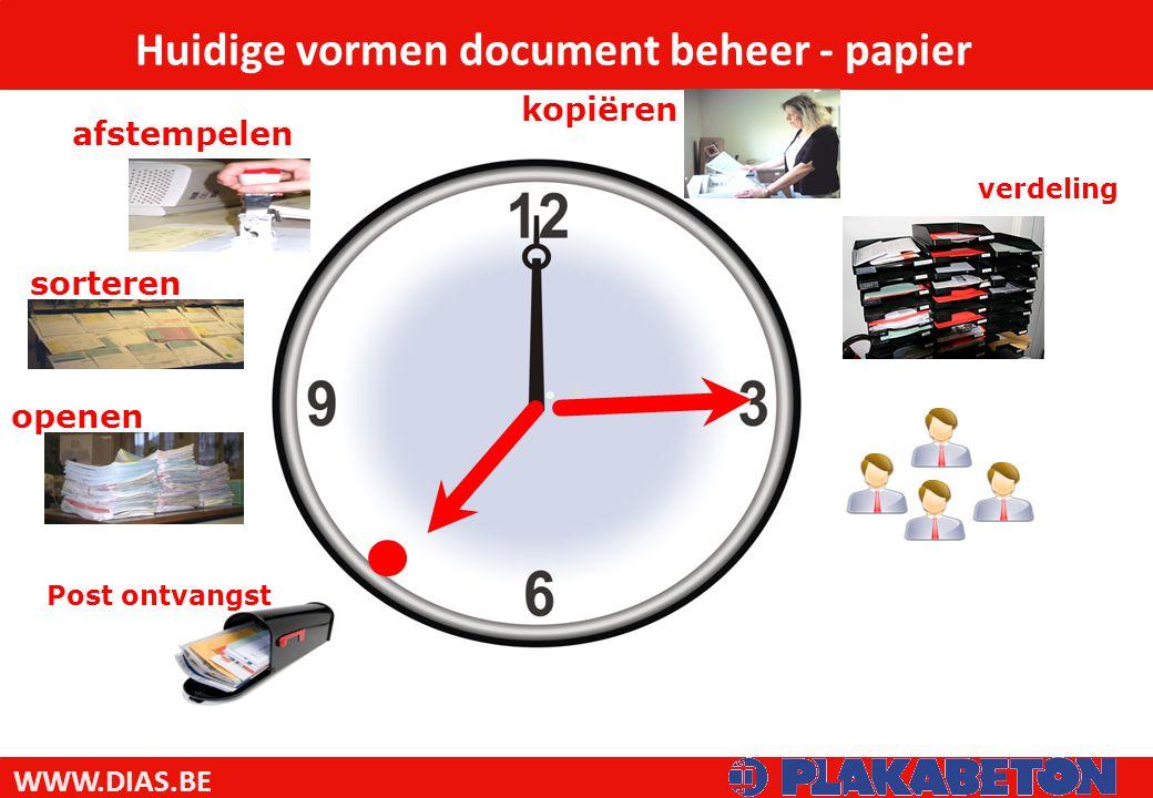 WWW.DIAS.BE Huidige vormen document beheer - papier openen afstempelen kopiëren sorteren verdeling Post ontvangst