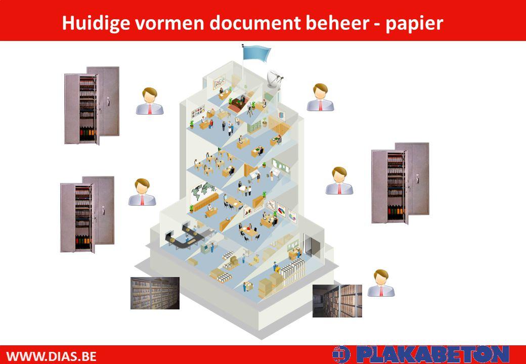 WWW.DIAS.BE Huidige vormen document beheer - papier