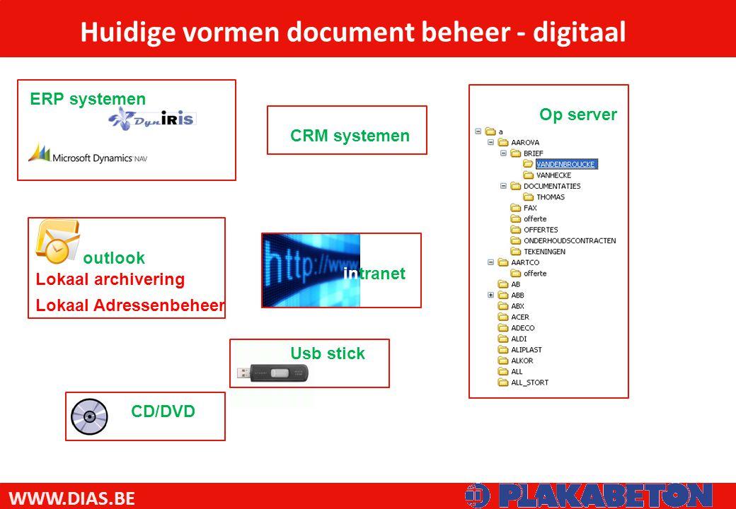 WWW.DIAS.BE ERP systemen CRM systemen Lokaal Adressenbeheer Op server outlook Lokaal archivering intranet Huidige vormen document beheer - digitaal Usb stick CD/DVD