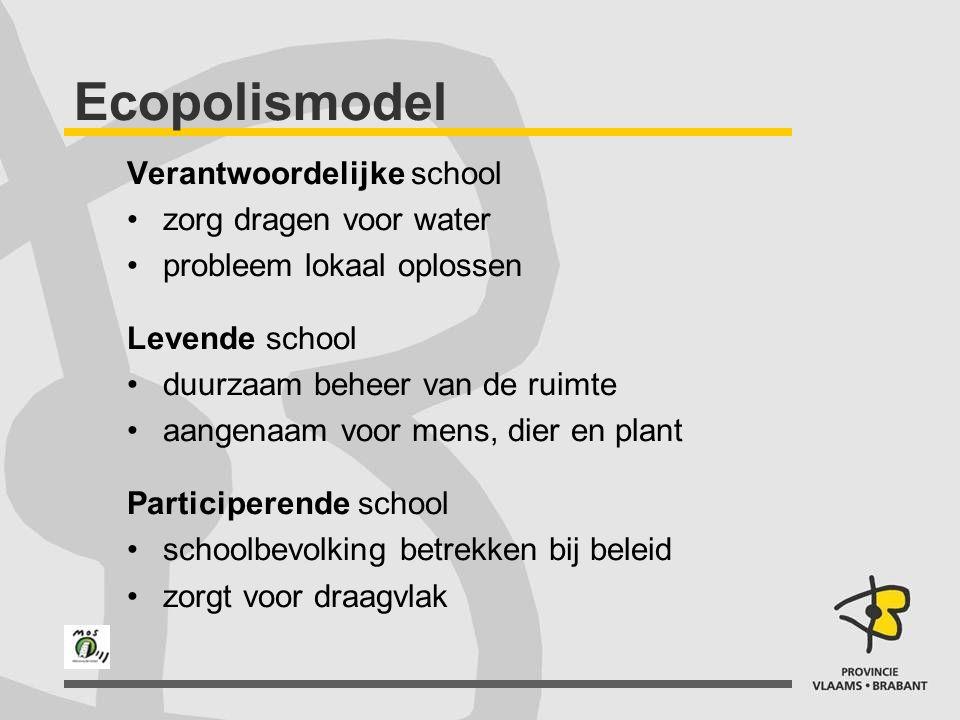 Ecopolismodel Verantwoordelijke school zorg dragen voor water probleem lokaal oplossen Levende school duurzaam beheer van de ruimte aangenaam voor men