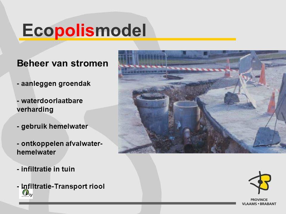 Ecopolismodel Beheer van stromen - aanleggen groendak - waterdoorlaatbare verharding - gebruik hemelwater - ontkoppelen afvalwater- hemelwater - infil
