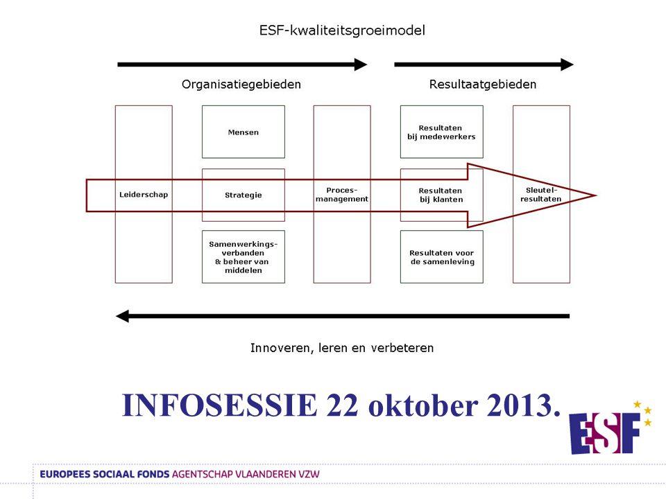 ORGANISATIEGEBIEDEN  Leiderschap  Strategie  Mensen  Samenwerkingsverbanden en beheer van middelen  Procesmanagement
