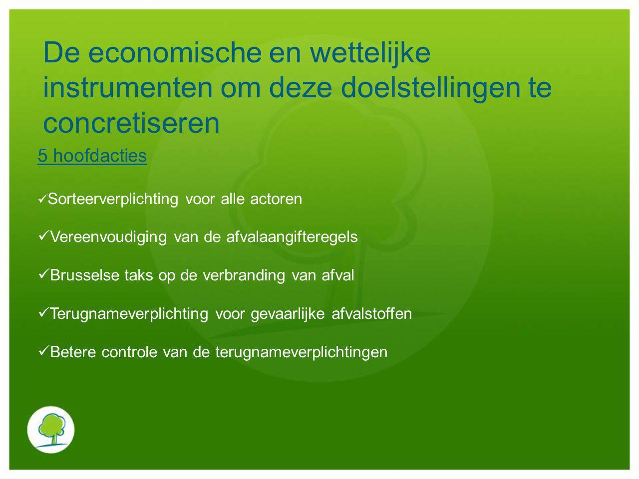 De economische en wettelijke instrumenten om deze doelstellingen te concretiseren 5 hoofdacties Sorteerverplichting voor alle actoren Vereenvoudiging van de afvalaangifteregels Brusselse taks op de verbranding van afval Terugnameverplichting voor gevaarlijke afvalstoffen Betere controle van de terugnameverplichtingen
