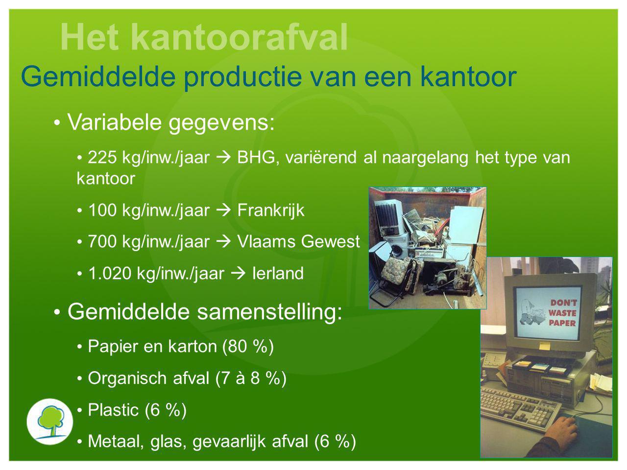 Gemiddelde productie van een kantoor Variabele gegevens: 225 kg/inw./jaar  BHG, variërend al naargelang het type van kantoor 100 kg/inw./jaar  Frankrijk 700 kg/inw./jaar  Vlaams Gewest 1.020 kg/inw./jaar  Ierland Gemiddelde samenstelling: Papier en karton (80 %) Organisch afval (7 à 8 %) Plastic (6 %) Metaal, glas, gevaarlijk afval (6 %)