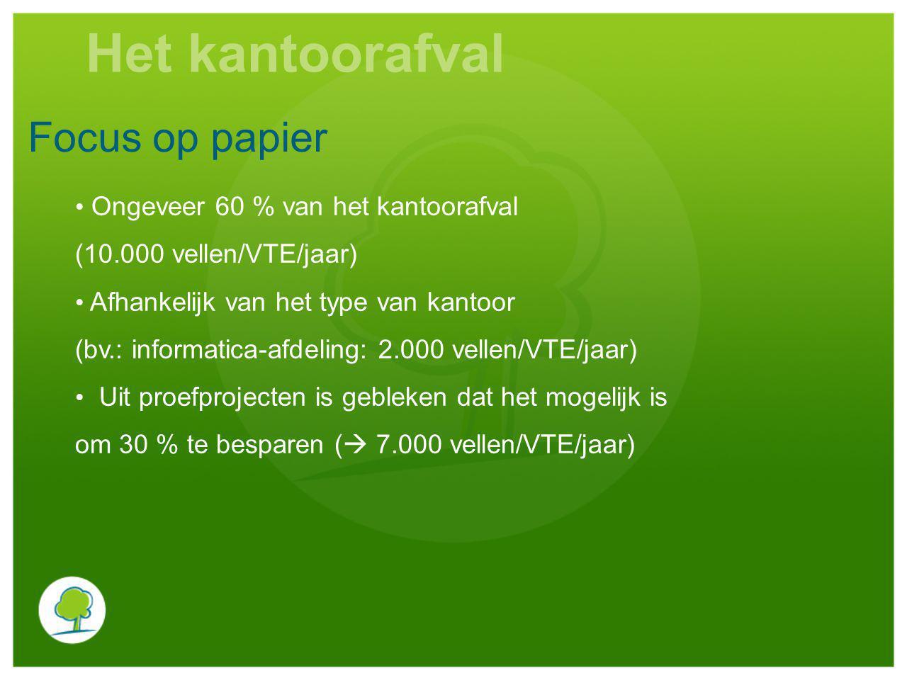 Focus op papier Ongeveer 60 % van het kantoorafval (10.000 vellen/VTE/jaar) Afhankelijk van het type van kantoor (bv.: informatica-afdeling: 2.000 vel